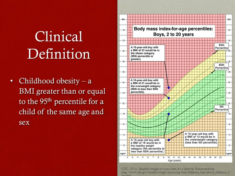 Clinical Definition Childhood obesity – a BMI greater than or equal to the 95 th percentile for a child of the same age and sex Childhood obesity – a BMI greater than or equal to the 95 th percentile for a child of the same age and sex CDC.