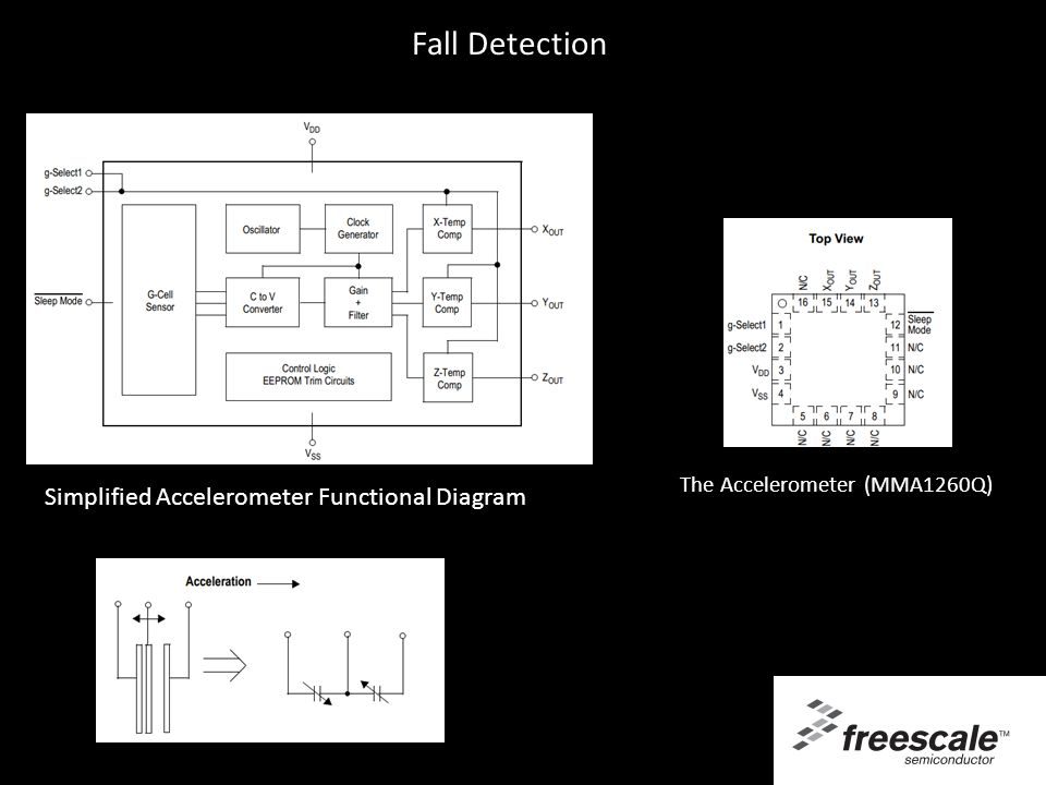 Simplified Accelerometer Functional Diagram The Accelerometer (MMA1260Q) Fall Detection