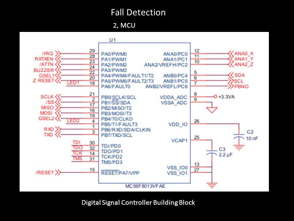 Digital Signal Controller Building Block 2, MCU Fall Detection