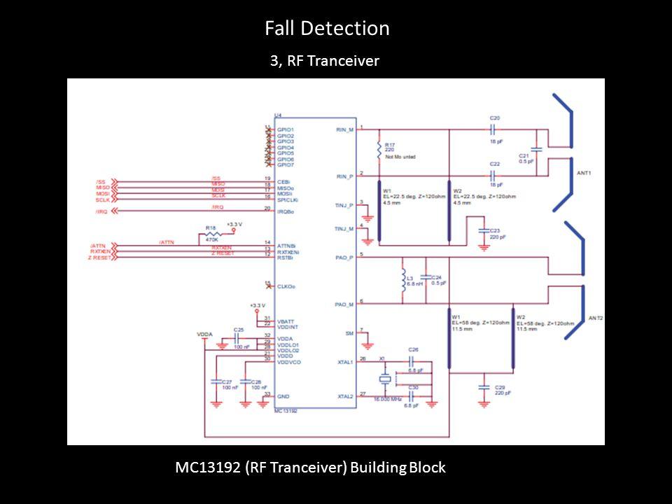 MC13192 (RF Tranceiver) Building Block 3, RF Tranceiver Fall Detection