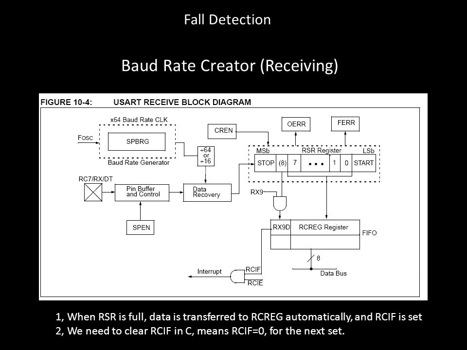 Baud Rate Creator (Receiving) 1, When RSR is full, data is transferred to RCREG automatically, and RCIF is set 2, We need to clear RCIF in C, means RC