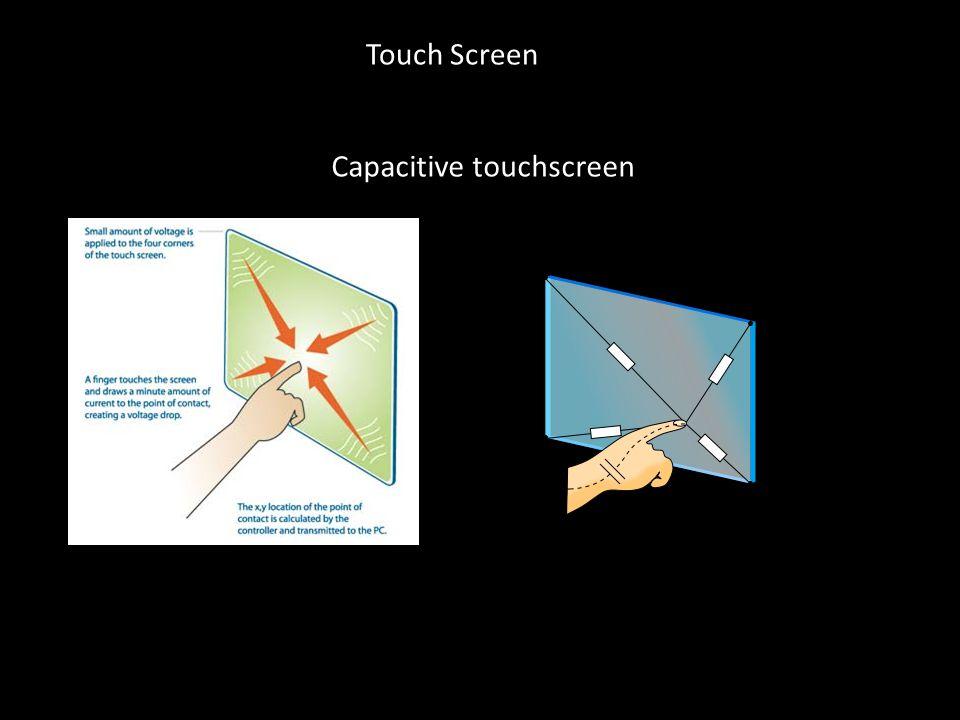 Capacitive touchscreen Touch Screen