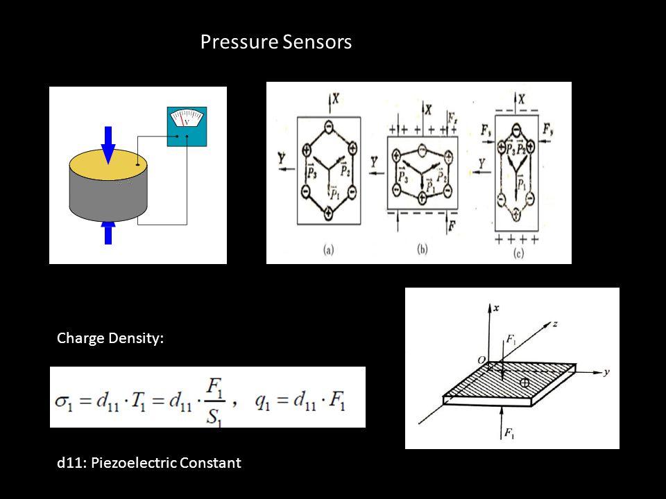 Pressure Sensors Charge Density: d11: Piezoelectric Constant