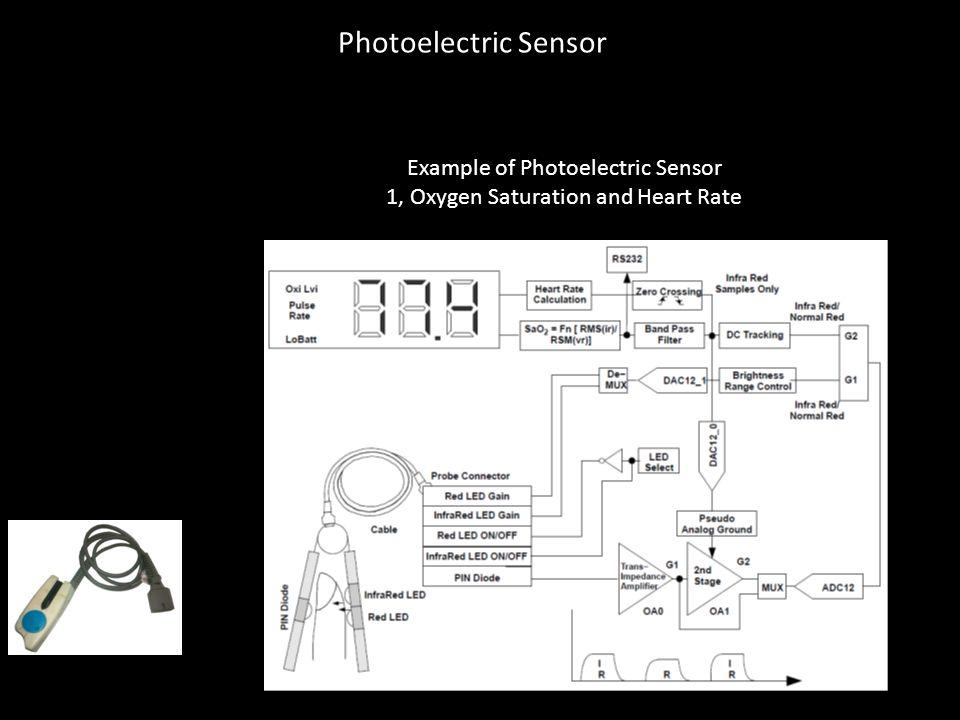 Example of Photoelectric Sensor 1, Oxygen Saturation and Heart Rate Photoelectric Sensor
