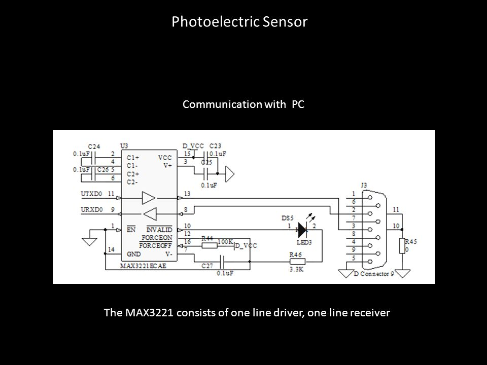 Communication with PC The MAX3221 consists of one line driver, one line receiver Photoelectric Sensor