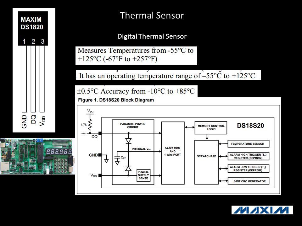 Digital Thermal Sensor Thermal Sensor