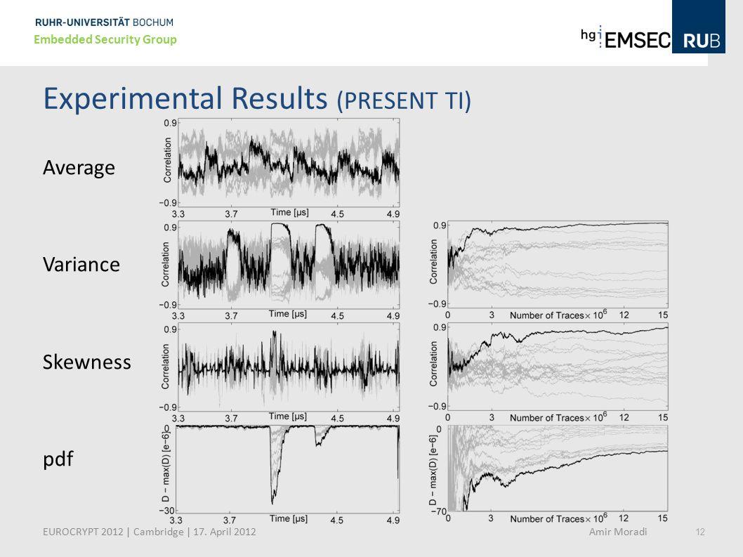12 Embedded Security Group Experimental Results (PRESENT TI) Average Variance Skewness pdf EUROCRYPT 2012 | Cambridge | 17. April 2012 Amir Moradi