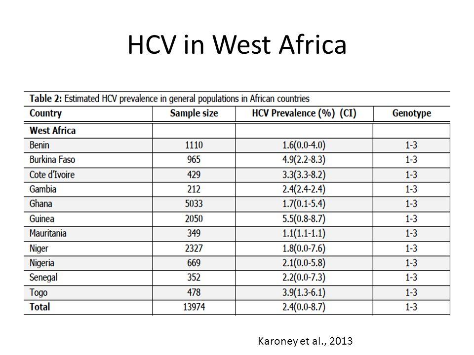 Sero-prevalence of HCV in Ghana PUBMED Search, 33 articles Included 16 articles Excluded 17 articles Blood donors, n=9 studies Prisons, n=3 studies Obstetrics & Gynae, n=3 studies HIV naïve, n=1 study School children, n=1 study Excluded 2 studies