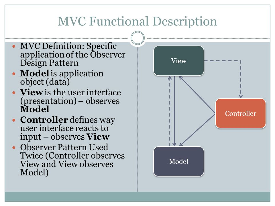 MVC Functional Description MVC Definition: Specific application of the Observer Design Pattern Model is application object (data) View is the user int