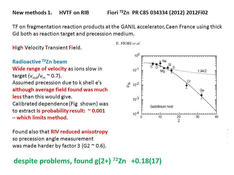 New methods 1.HVTF on RIB Fiori 72 Zn PR C85 034334 (2012) 2012Fi02 TF on fragmentation reaction products at the GANIL accelerator, Caen France using thick Gd both as reaction target and precession medium.