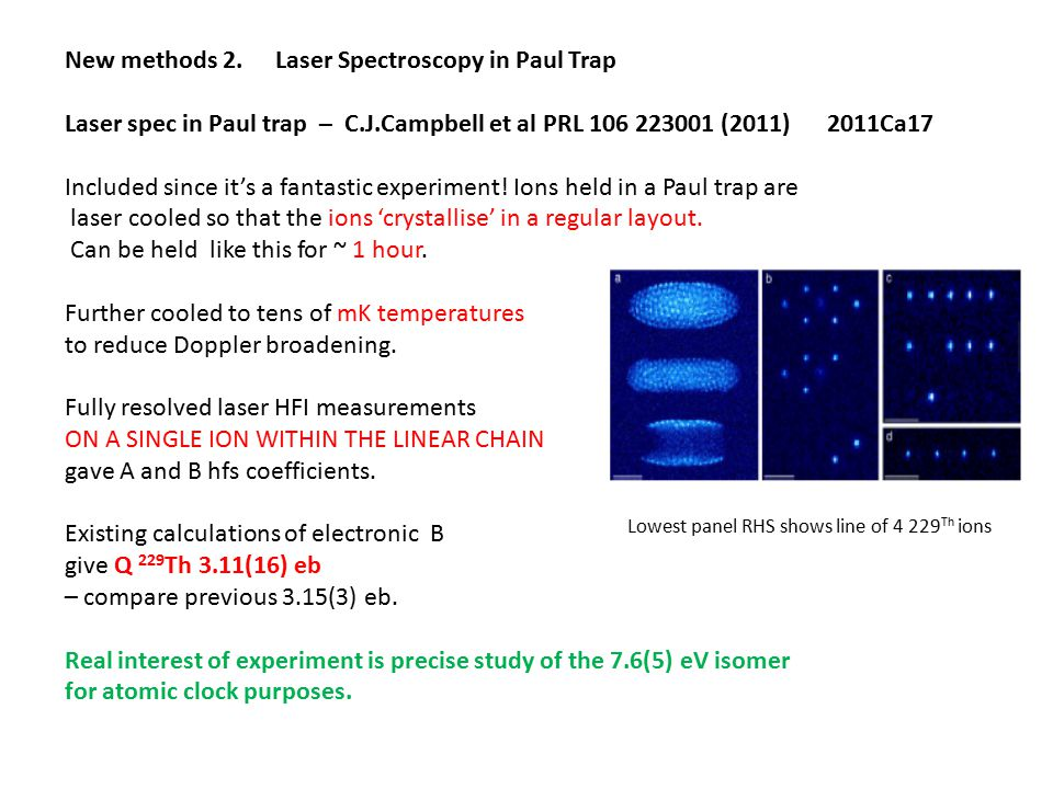 New methods 2.Laser Spectroscopy in Paul Trap Laser spec in Paul trap – C.J.Campbell et al PRL 106 223001 (2011) 2011Ca17 Included since it's a fantastic experiment.