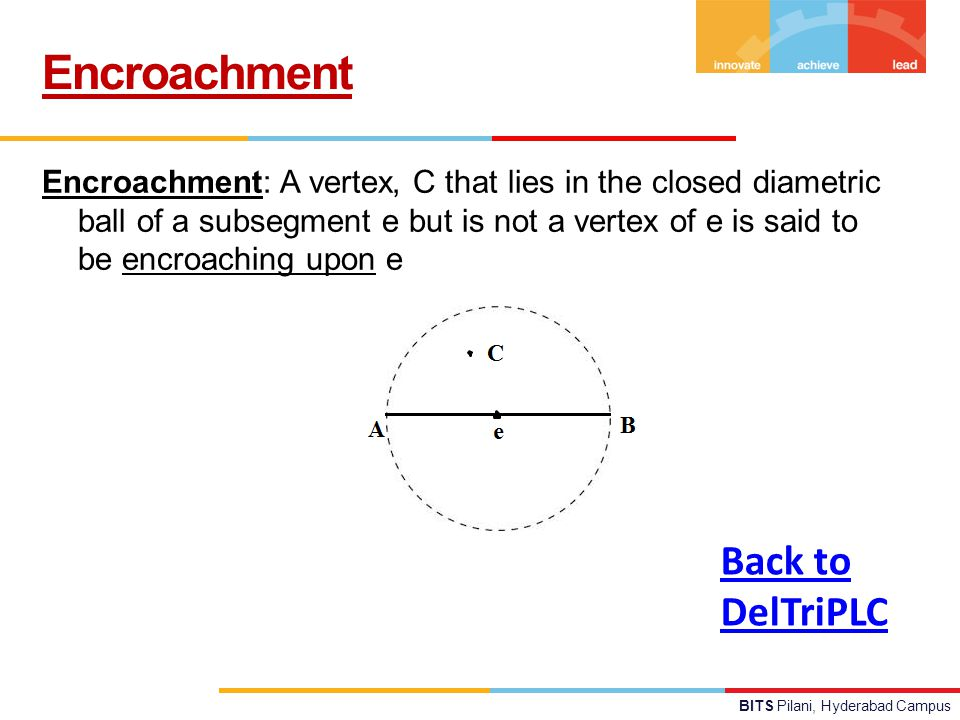 BITS Pilani, Hyderabad Campus Encroachment: A vertex, C that lies in the closed diametric ball of a subsegment e but is not a vertex of e is said to be encroaching upon e Encroachment Back to DelTriPLC