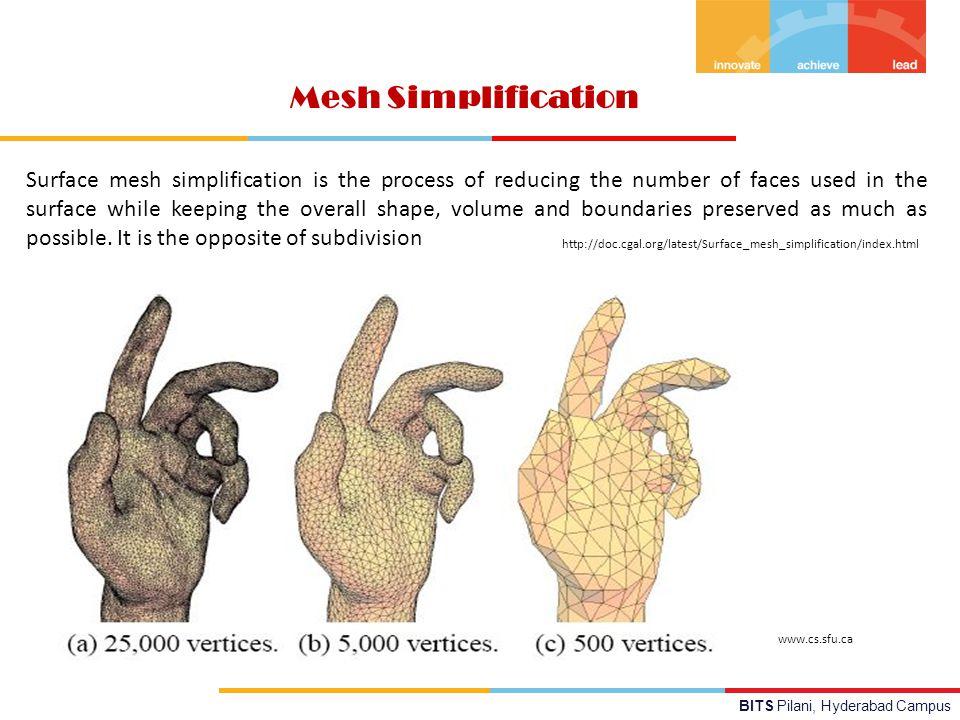 BITS Pilani, Hyderabad Campus Proof Sketch Hence, using Packing Lemma, we conclude that the algorithm terminatesPacking Lemma