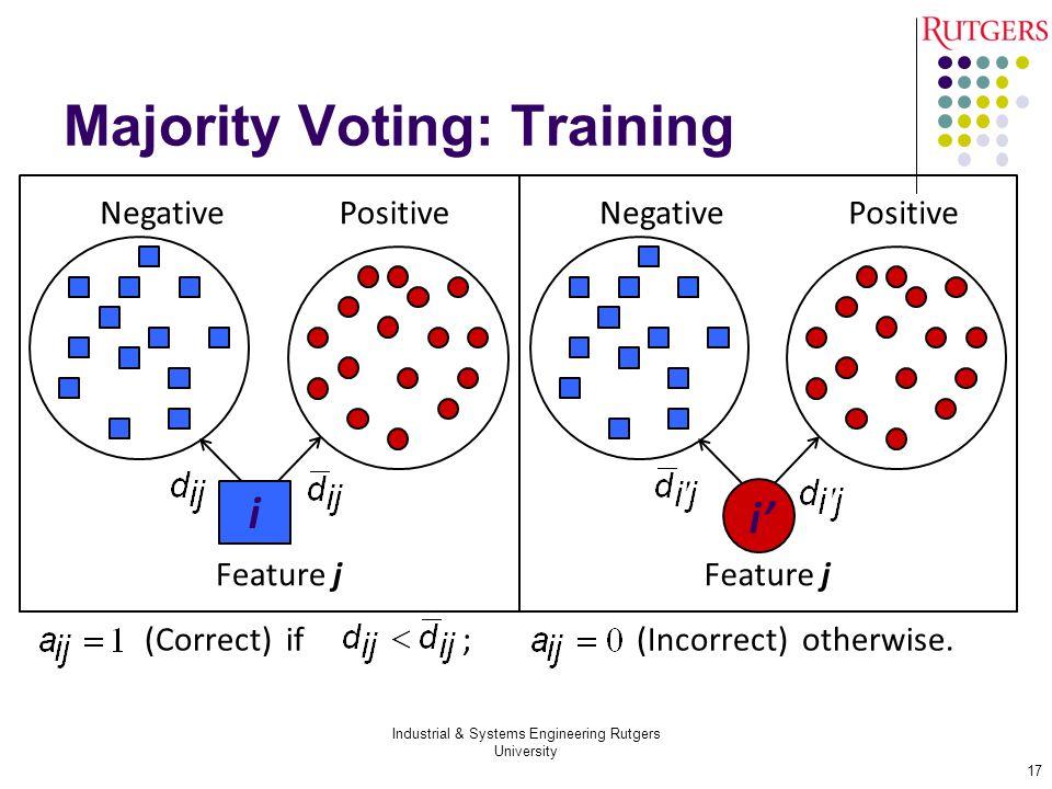 Majority Voting: Training Industrial & Systems Engineering Rutgers University 17 (Correct) if ; (Incorrect) otherwise. NegativePositive i Feature j Ne