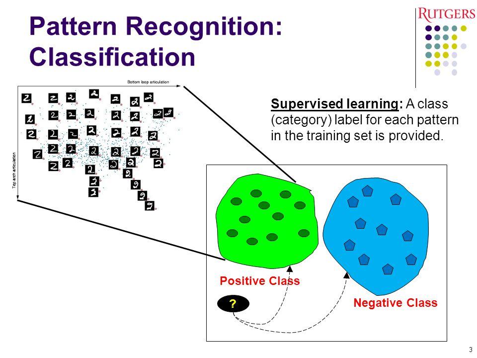Pattern Recognition: Classification 3 Positive Class Negative Class .