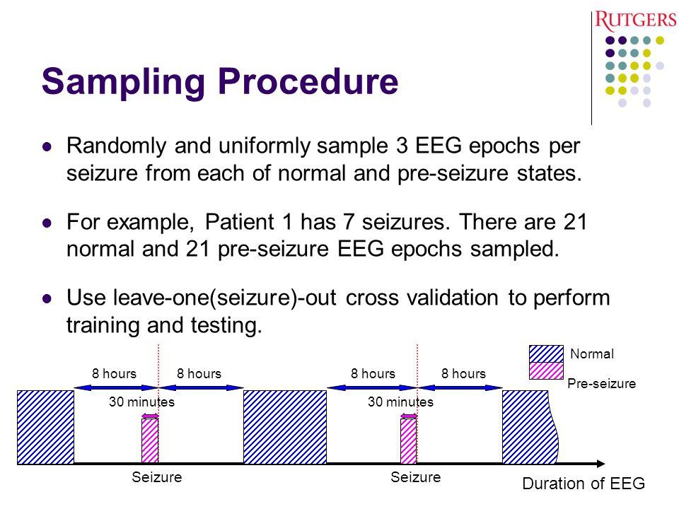Sampling Procedure Randomly and uniformly sample 3 EEG epochs per seizure from each of normal and pre-seizure states. For example, Patient 1 has 7 sei