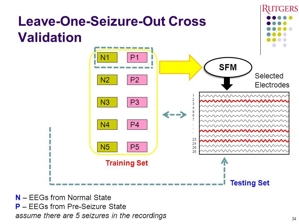 Leave-One-Seizure-Out Cross Validation SFM N2 N3 N4 N5 P2 P3 P4 P5 1 2 3 4 5 6 7. 23 24 25 26 Training Set Testing Set Selected Electrodes 34 P1N1 N –