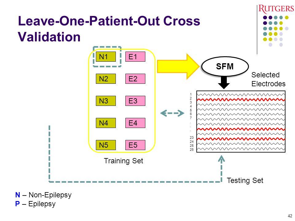 Leave-One-Patient-Out Cross Validation SFM E1 N2 N3 N4 N5 E2 E3 E4 E5 N1 1 2 3 4 5 6 7.