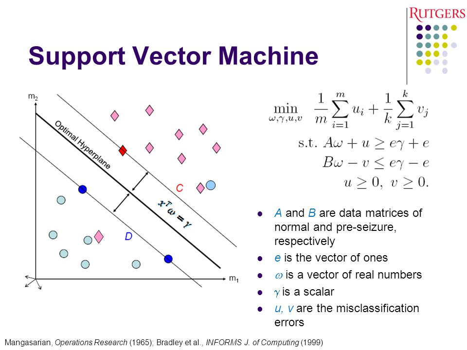 Support Vector Machine A and B are data matrices of normal and pre-seizure, respectively e is the vector of ones  is a vector of real numbers  is a scalar u, v are the misclassification errors Mangasarian, Operations Research (1965); Bradley et al., INFORMS J.