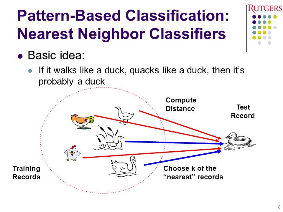 6 Pattern-Based Classification: Nearest Neighbor Classifiers Basic idea: If it walks like a duck, quacks like a duck, then it's probably a duck Training Records Test Record Compute Distance Choose k of the nearest records