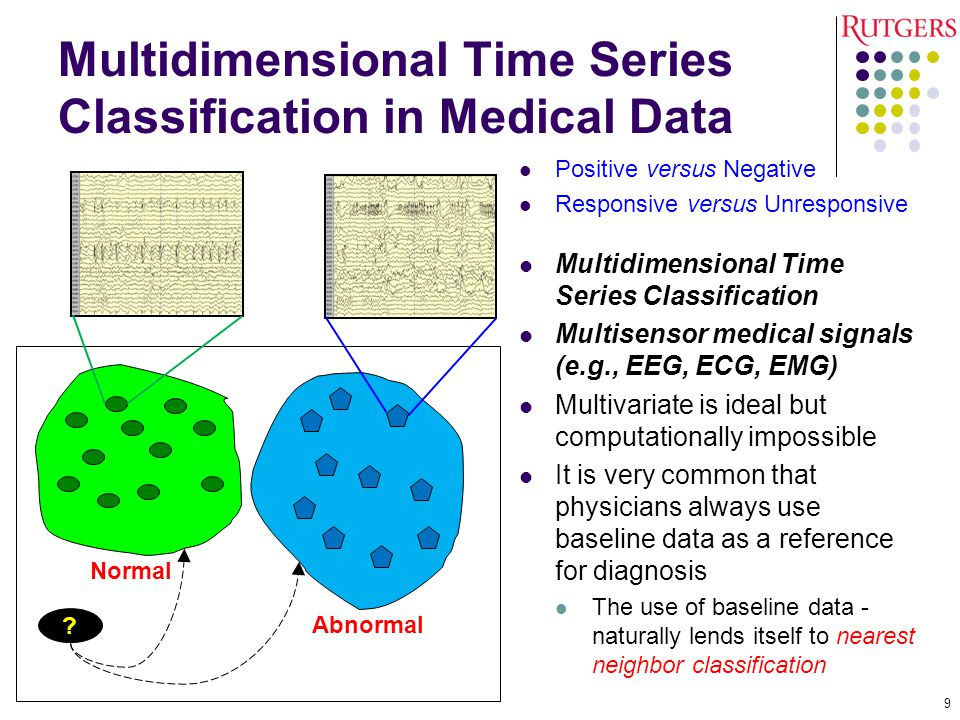 Multidimensional Time Series Classification in Medical Data Positive versus Negative Responsive versus Unresponsive Multidimensional Time Series Classification Multisensor medical signals (e.g., EEG, ECG, EMG) Multivariate is ideal but computationally impossible It is very common that physicians always use baseline data as a reference for diagnosis The use of baseline data - naturally lends itself to nearest neighbor classification Normal Abnormal .