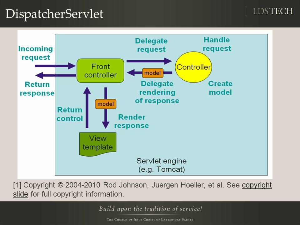 DispatcherServlet [1] Copyright © 2004-2010 Rod Johnson, Juergen Hoeller, et al.