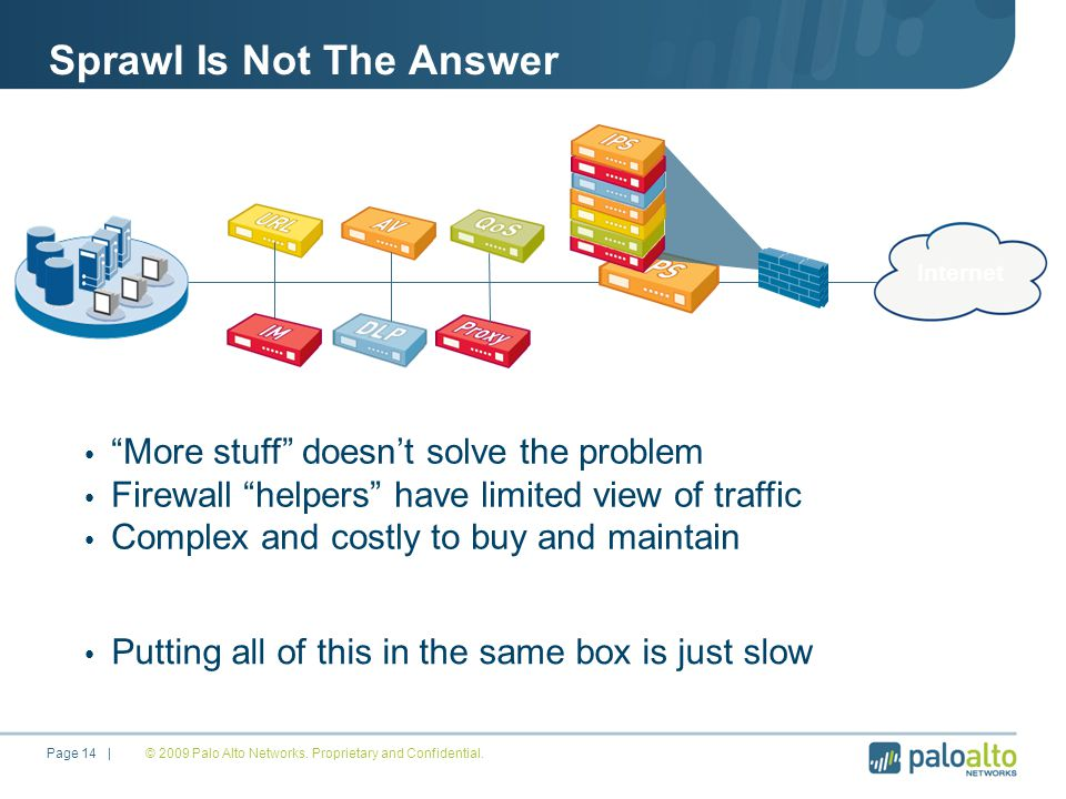 Internet Sprawl Is Not The Answer More stuff doesn't solve the problem Firewall helpers have limited view of traffic Complex and costly to buy and maintain © 2009 Palo Alto Networks.