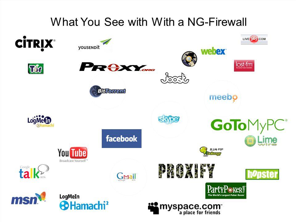 © 2010 Palo Alto Networks. Proprietary and Confidential.