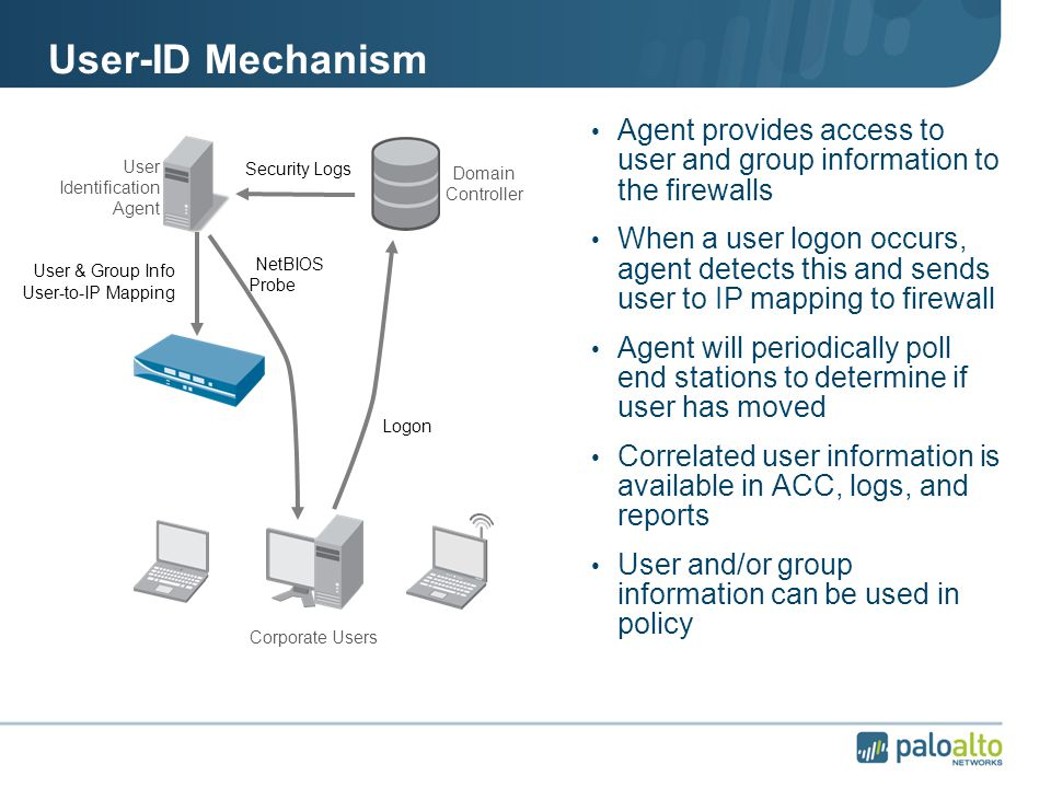 User-ID Mechanism Agent provides access to user and group information to the firewalls When a user logon occurs, agent detects this and sends user to IP mapping to firewall Agent will periodically poll end stations to determine if user has moved Correlated user information is available in ACC, logs, and reports User and/or group information can be used in policy Domain Controller User Identification Agent Corporate Users Logon Security Logs User & Group Info User-to-IP Mapping NetBIOS Probe