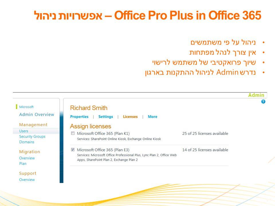 ניהול על פי משתמשים אין צורך לנהל מפתחות שיוך פרואקטיבי של משתמש לרישוי נדרש Admin לניהול ההתקנות בארגון