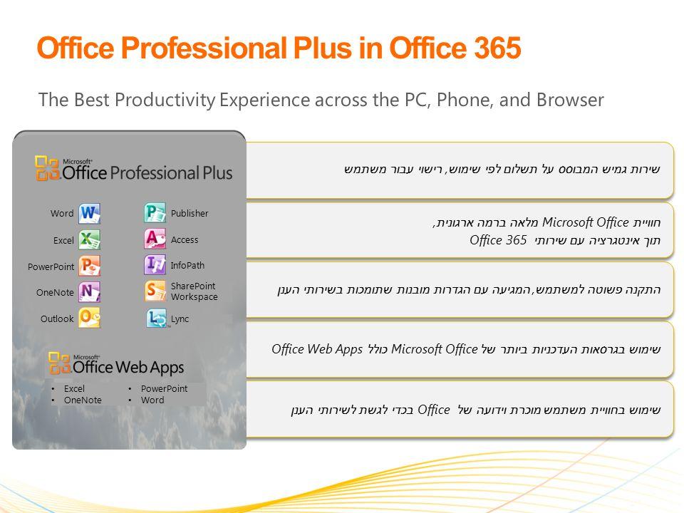 חוויית Microsoft Office מלאה ברמה ארגונית, תוך אינטגרציה עם שירותי Office 365 Office Professional Plus in Office 365 The Best Productivity Experience across the PC, Phone, and Browser שימוש בגרסאות העדכניות ביותר של Microsoft Office כולל Office Web Apps שימוש בחוויית משתמש מוכרת וידועה של Office בכדי לגשת לשירותי הענן שירות גמיש המבוסס על תשלום לפי שימוש, רישוי עבור משתמש התקנה פשוטה למשתמש, המגיעה עם הגדרות מובנות שתומכות בשירותי הענן Excel OneNote PowerPoint Word Publisher Word Excel PowerPoint OneNote Outlook Access InfoPath Lync SharePoint Workspace