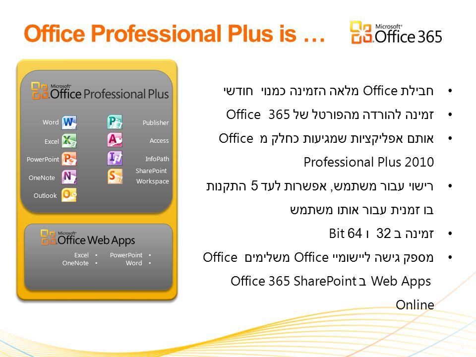 Publisher Word Excel PowerPoint OneNote Outlook Access InfoPath SharePoint Workspace Excel OneNote PowerPoint Word חבילת Office מלאה הזמינה כמנוי חודשי זמינה להורדה מהפורטל של Office 365 אותם אפליקציות שמגיעות כחלק מ Office Professional Plus 2010 רישוי עבור משתמש, אפשרות לעד 5 התקנות בו זמנית עבור אותו משתמש זמינה ב 32 ו 64 Bit מספק גישה ליישומיי Office משלימים Office Web Apps ב Office 365 SharePoint Online