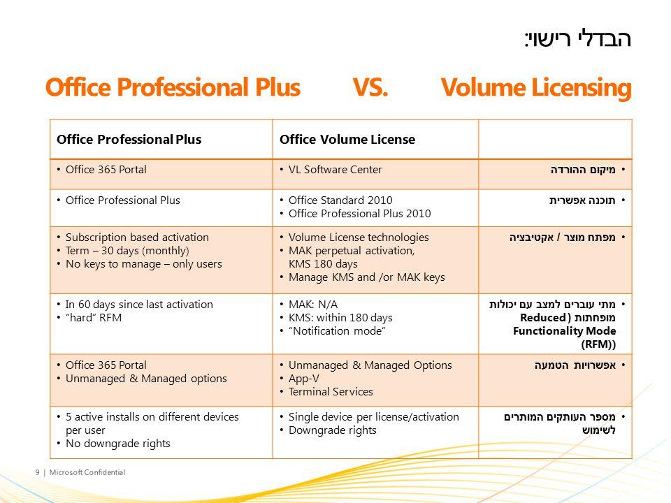 9 | Microsoft Confidential הבדלי רישוי : Volume Licensing VS.