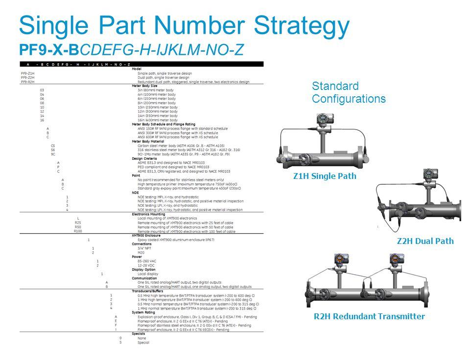 Single Part Number Strategy PF9-X-BCDEFG-H-IJKLM-NO-Z Z1H Single Path Z2H Dual Path R2H Redundant Transmitter Standard Configurations