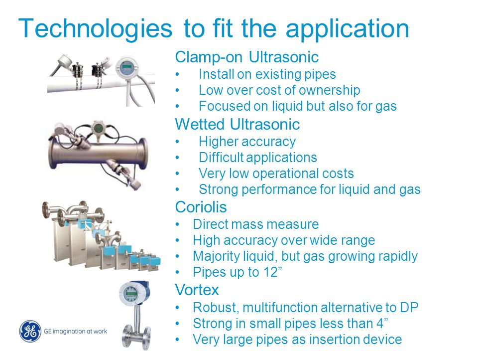Technologies to fit the application Clamp-on Ultrasonic Install on existing pipes Low over cost of ownership Focused on liquid but also for gas Wetted