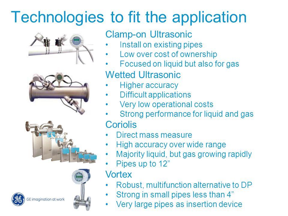 Ultrasonic Liquid Flow Clamp-on series Harsh environment Class 1, Div.