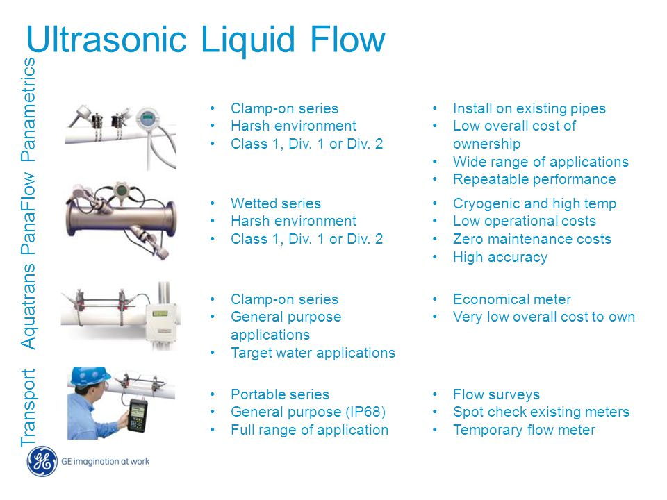 Ultrasonic Liquid Flow Clamp-on series Harsh environment Class 1, Div. 1 or Div. 2 Install on existing pipes Low overall cost of ownership Wide range