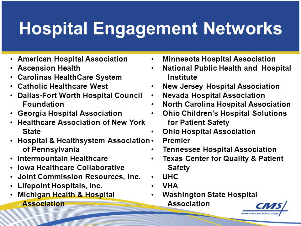 Hospital Engagement Networks Coverage States with extensive coverage States with limited coverage