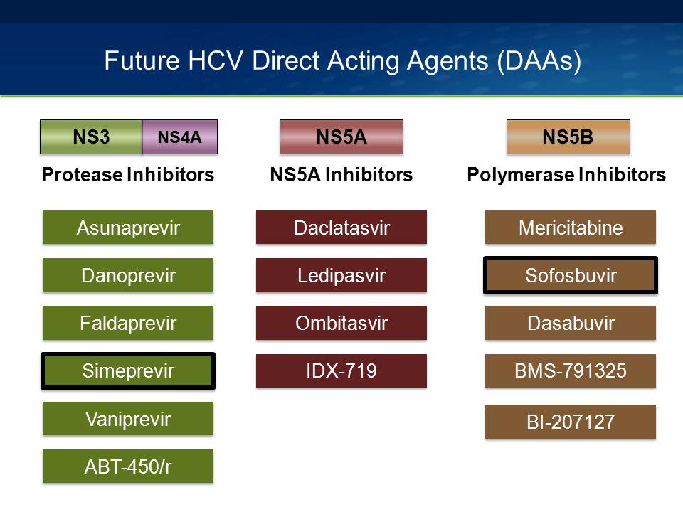 Future HCV Direct Acting Agents (DAAs) Faldaprevir Daclatasvir Danoprevir Asunaprevir Mericitabine Vaniprevir Ledipasvir Simeprevir Sofosbuvir Ombitas