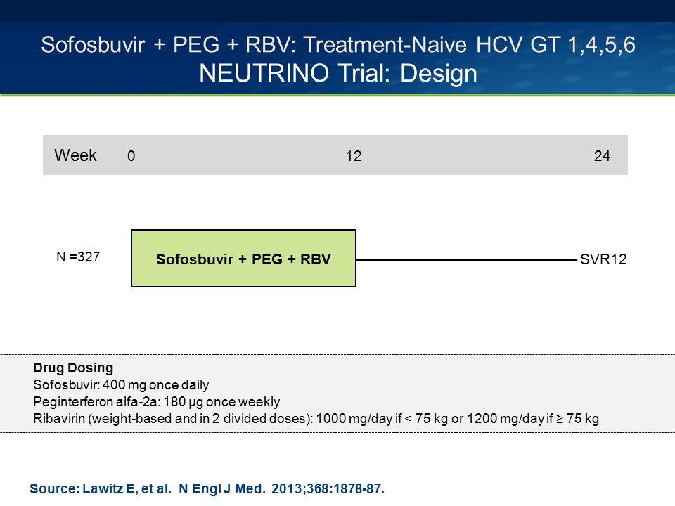 Sofosbuvir + PEG + RBV: Treatment-Naive HCV GT 1,4,5,6 NEUTRINO Trial: Design Source: Lawitz E, et al. N Engl J Med. 2013;368:1878-87. 24 Week 012 Sof