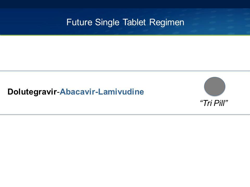 "Future Single Tablet Regimen Dolutegravir-Abacavir-Lamivudine ""Tri Pill"""