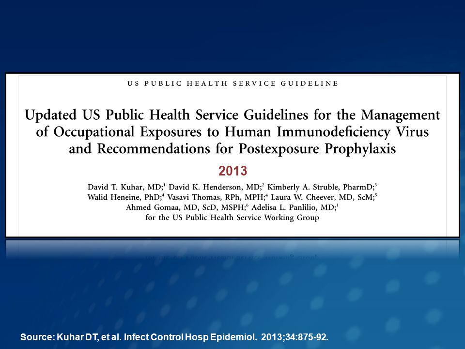 Source: Kuhar DT, et al. Infect Control Hosp Epidemiol. 2013;34:875-92. 2013