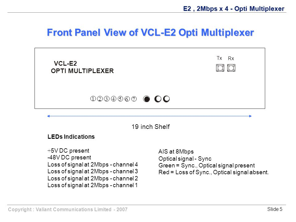 Copyright : Valiant Communications Limited - 2007Slide 5 Front Panel View of VCL-E2 Opti Multiplexer LEDs Indications + 5V DC present -48V DC present Loss of signal at 2Mbps - channel 4 Loss of signal at 2Mbps - channel 3 Loss of signal at 2Mbps - channel 2 Loss of signal at 2Mbps - channel 1 AIS at 8Mbps Optical signal - Sync Green = Sync., Optical signal present Red = Loss of Sync., Optical signal absent.