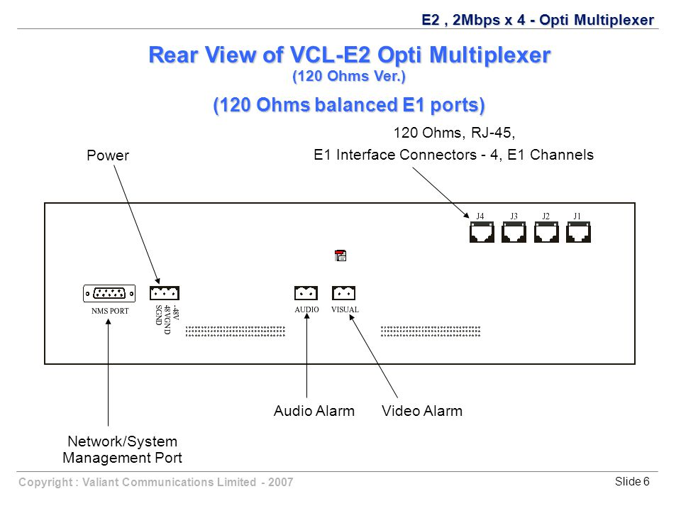 Copyright : Valiant Communications Limited - 2007Slide 6 Rear View of VCL-E2 Opti Multiplexer (120 Ohms Ver.) (120 Ohms balanced E1 ports) 120 Ohms, RJ-45, E1 Interface Connectors - 4, E1 Channels Power Network/System Management Port Audio AlarmVideo Alarm E2, 2Mbps x 4 - Opti Multiplexer