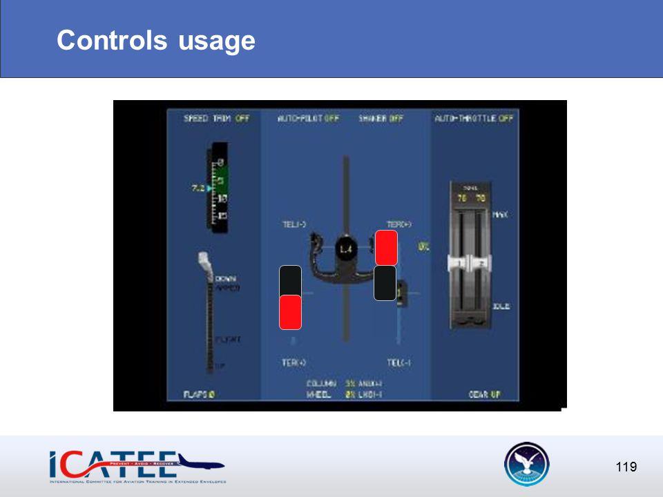 119 Controls usage 119
