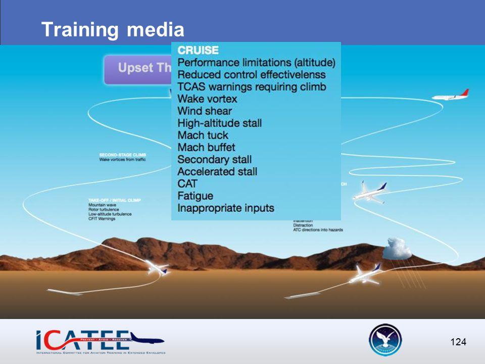 124 Training media