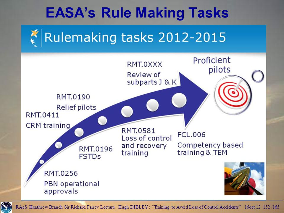 RAeS Heathrow Branch Sir Richard Fairey Lecture Hugh DIBLEY : Training to Avoid Loss of Control Accidents 16oct 12 152 /165 EASA's Rule Making Tasks