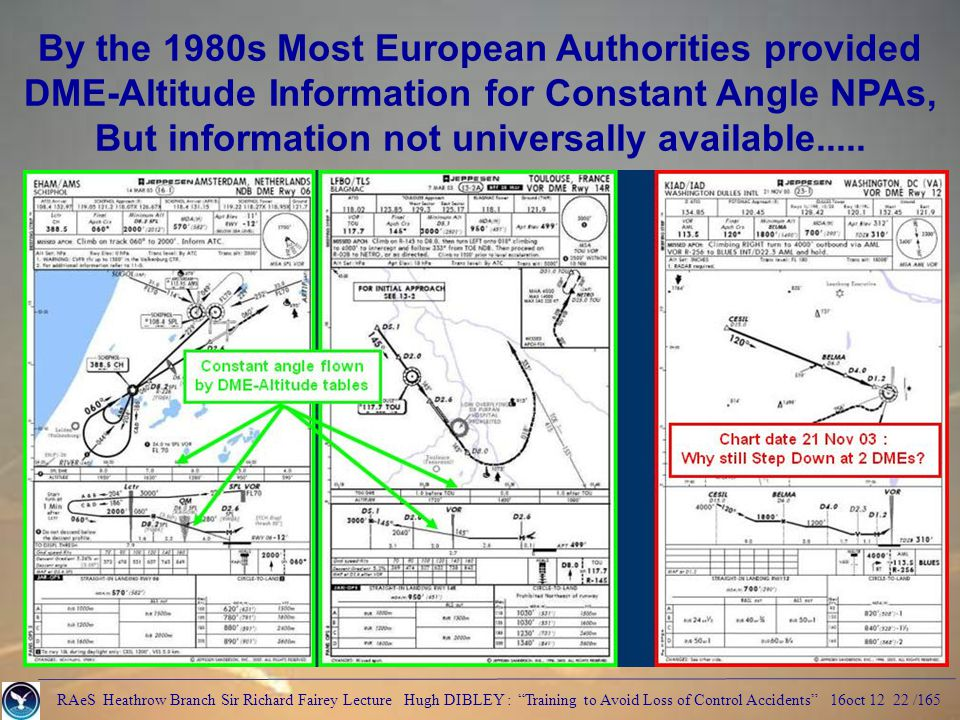 RAeS Heathrow Branch Sir Richard Fairey Lecture Hugh DIBLEY : Training to Avoid Loss of Control Accidents 16oct 12 22 /165 By the 1980s Most European Authorities provided DME-Altitude Information for Constant Angle NPAs, But information not universally available.....