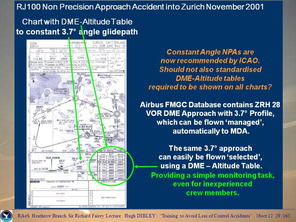 RAeS Heathrow Branch Sir Richard Fairey Lecture Hugh DIBLEY : Training to Avoid Loss of Control Accidents 16oct 12 29 /165