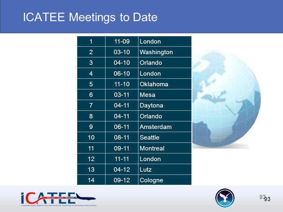 93 ICATEE Meetings to Date 93 111-09London 203-10Washington 304-10Orlando 406-10London 511-10Oklahoma 603-11Mesa 704-11Daytona 804-11Orlando 906-11Amsterdam 1008-11Seattle 1109-11Montreal 1211-11London 1304-12Lutz 1409-12Cologne
